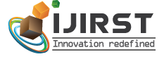 IJIRST (International Journal for Innovative Research in Science & Technology)